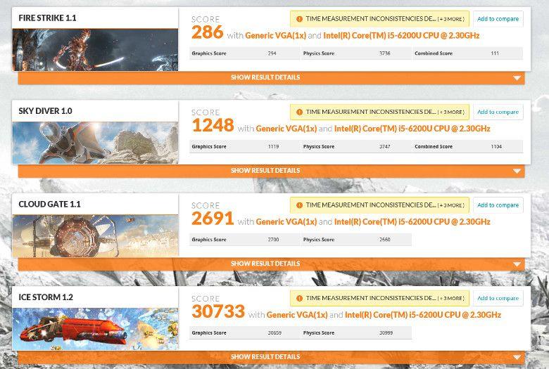 DELL Inspiron 15 7000 3DMark