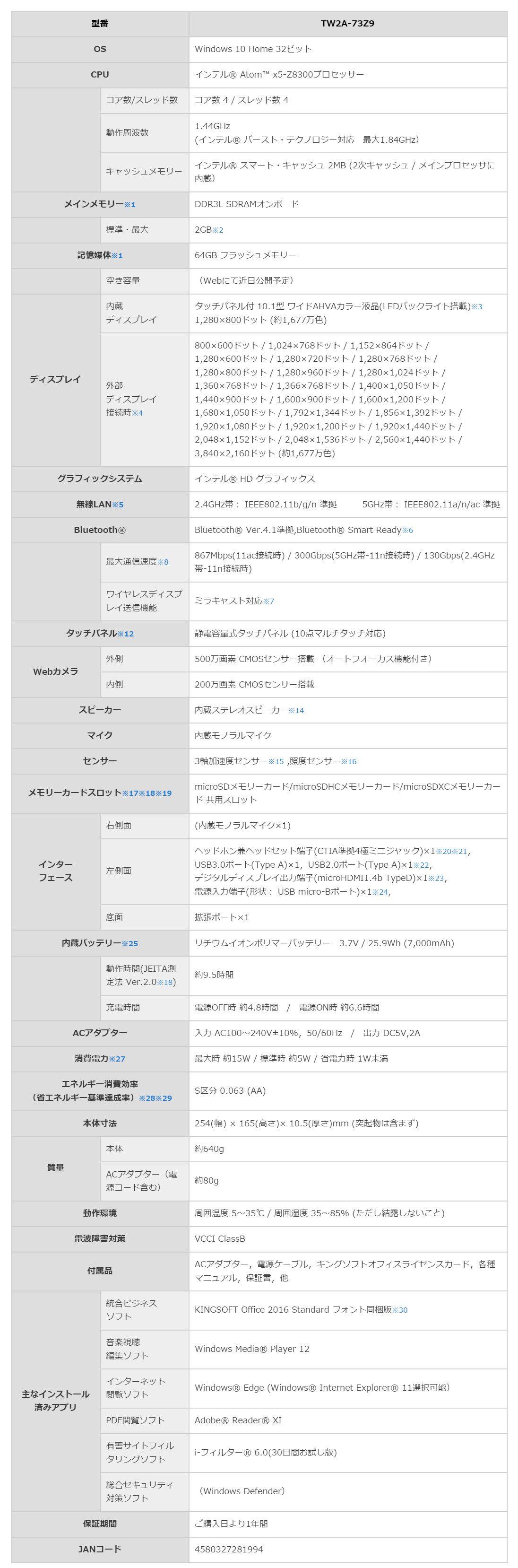 ONKYO TW2A-73Z9
