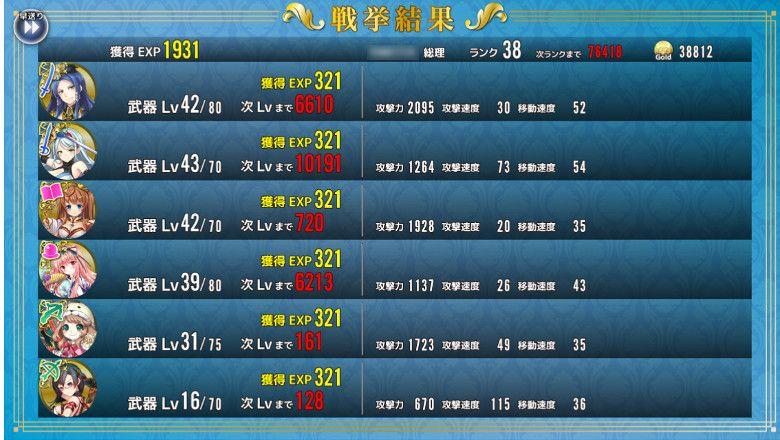 政剣マニフェスティア 戦挙結果2