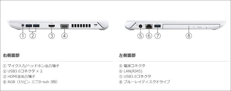 東芝 dynabook RX73/V インターフェース