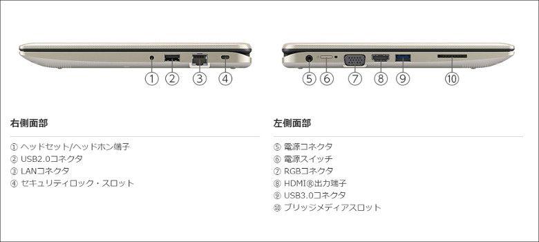 東芝 dynabook N51/V インターフェース