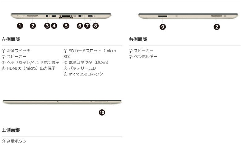 TOSHIBA dynabook Tab S80/A ポート類