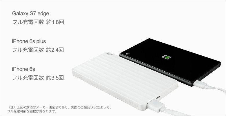 ZMI USBモバイルバッテリー 給電能力