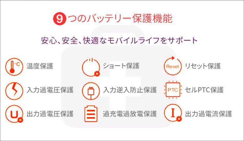 ZMI USBモバイルバッテリー 保護機能