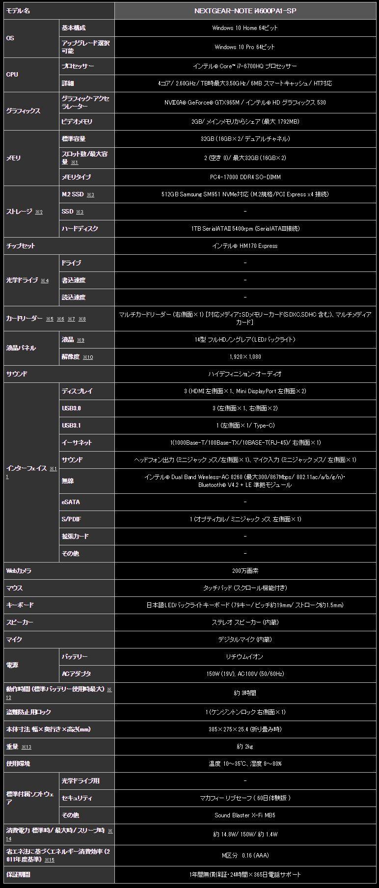 マウス NEXTGEAR NOTE i4600 スペック表