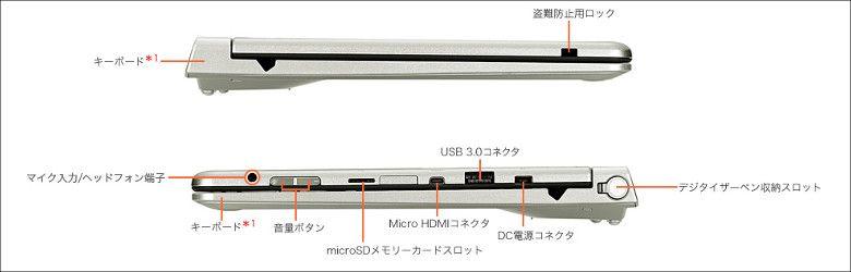 NEC LAVIE Tab TW710 2016夏モデル 側面