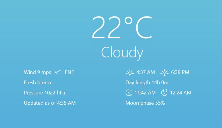 Perfect Weather Universal  情報