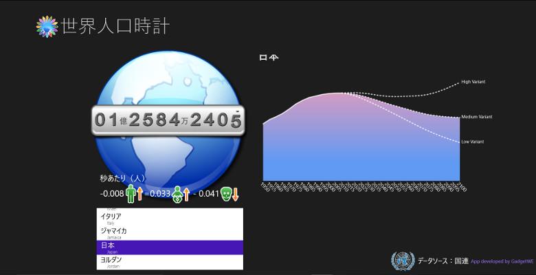 世界人口時計