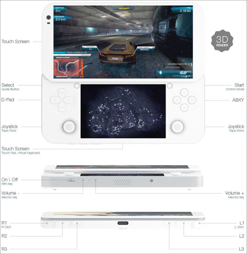PGS Portable Console for PC games 各部名称