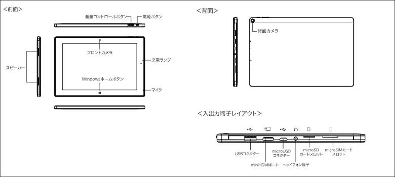 ソフトバンクC&S CLIDE 8.9 展開図