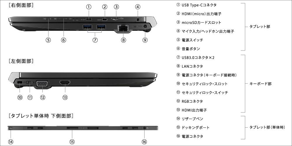 東芝dynabook RX82/T 各部名称