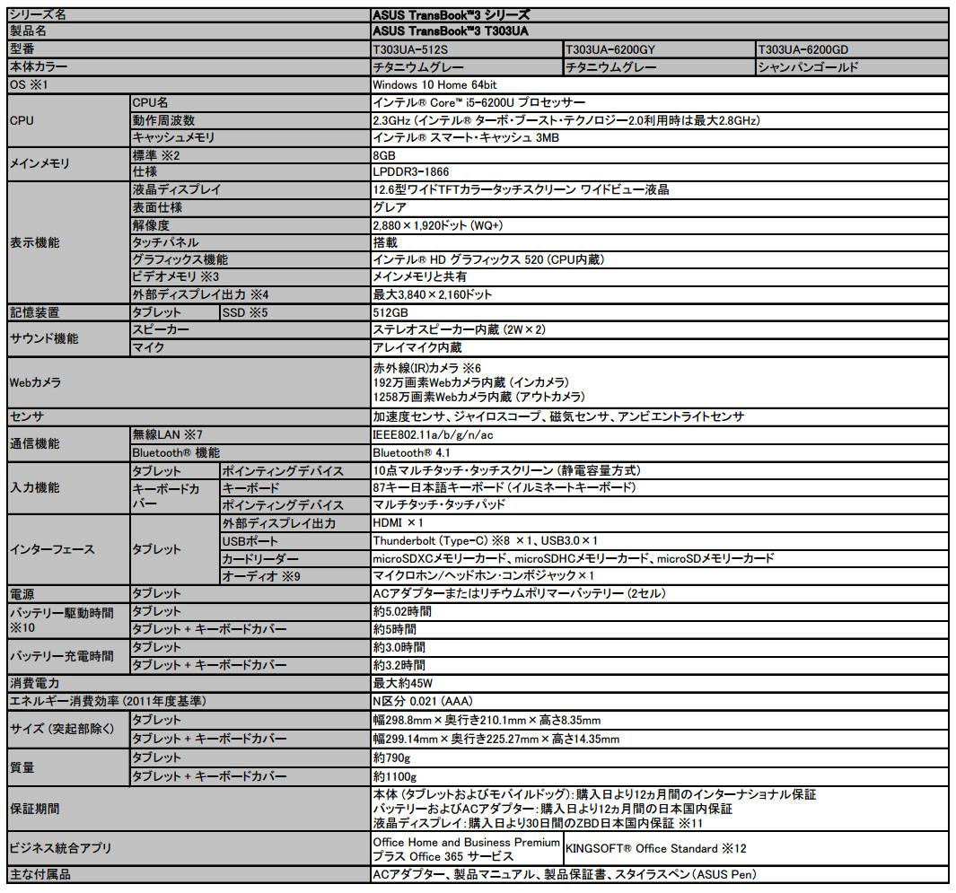 ASUS TransBook 3 T303UA スペック表