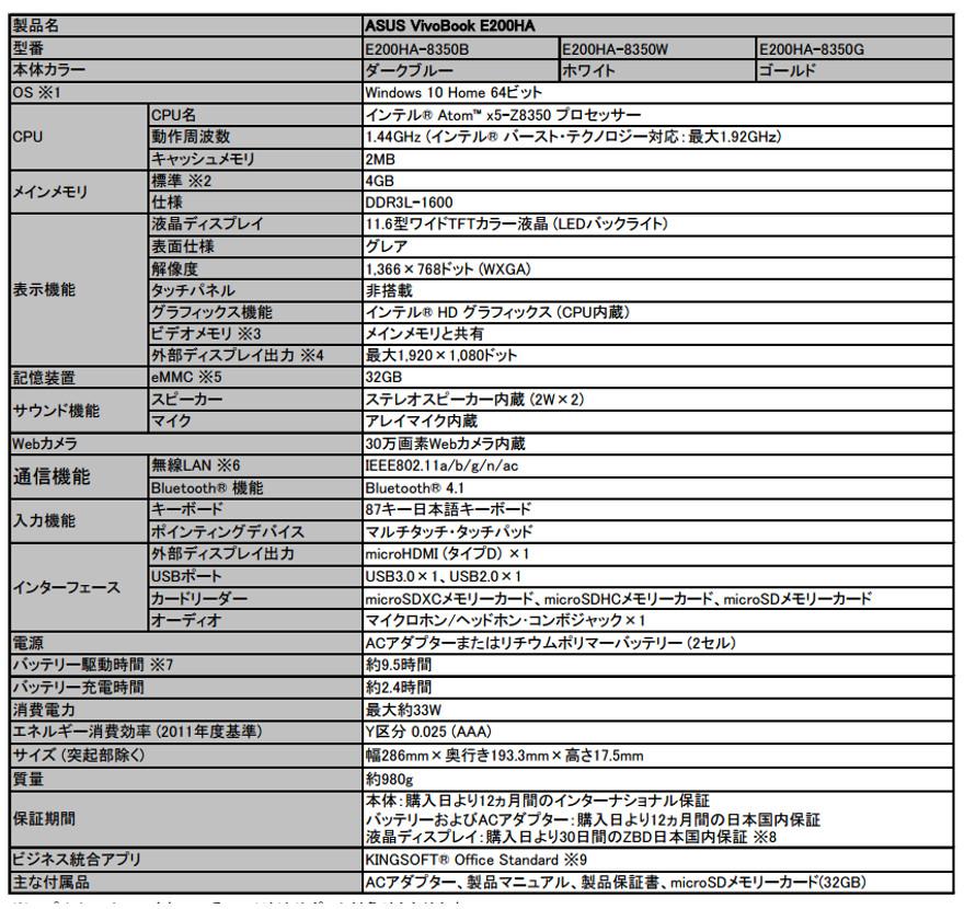 ASUS VivoBook E200HA-8350 スペック表
