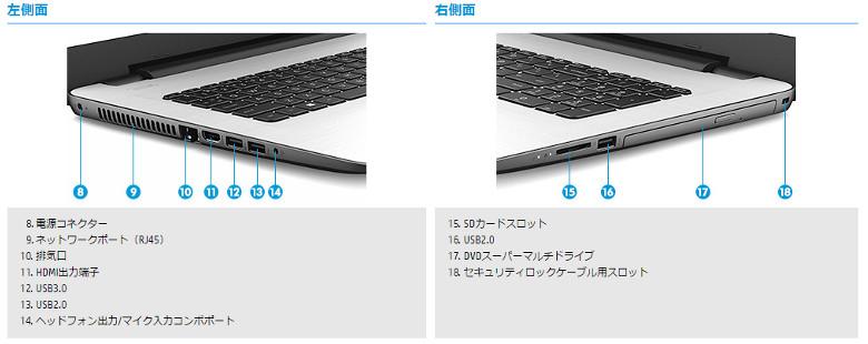 HP17-x000 側面