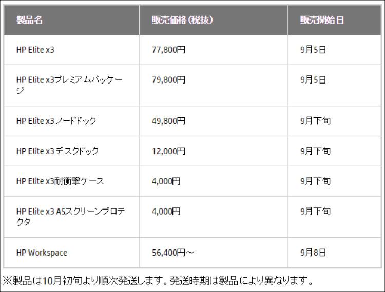 HP Elite X3 価格と発売時期