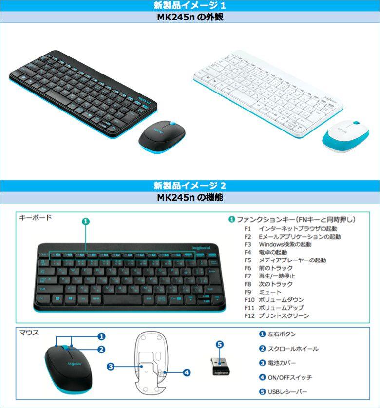 ロジクール ワイヤレスコンボ MK245 NANO 各部説明