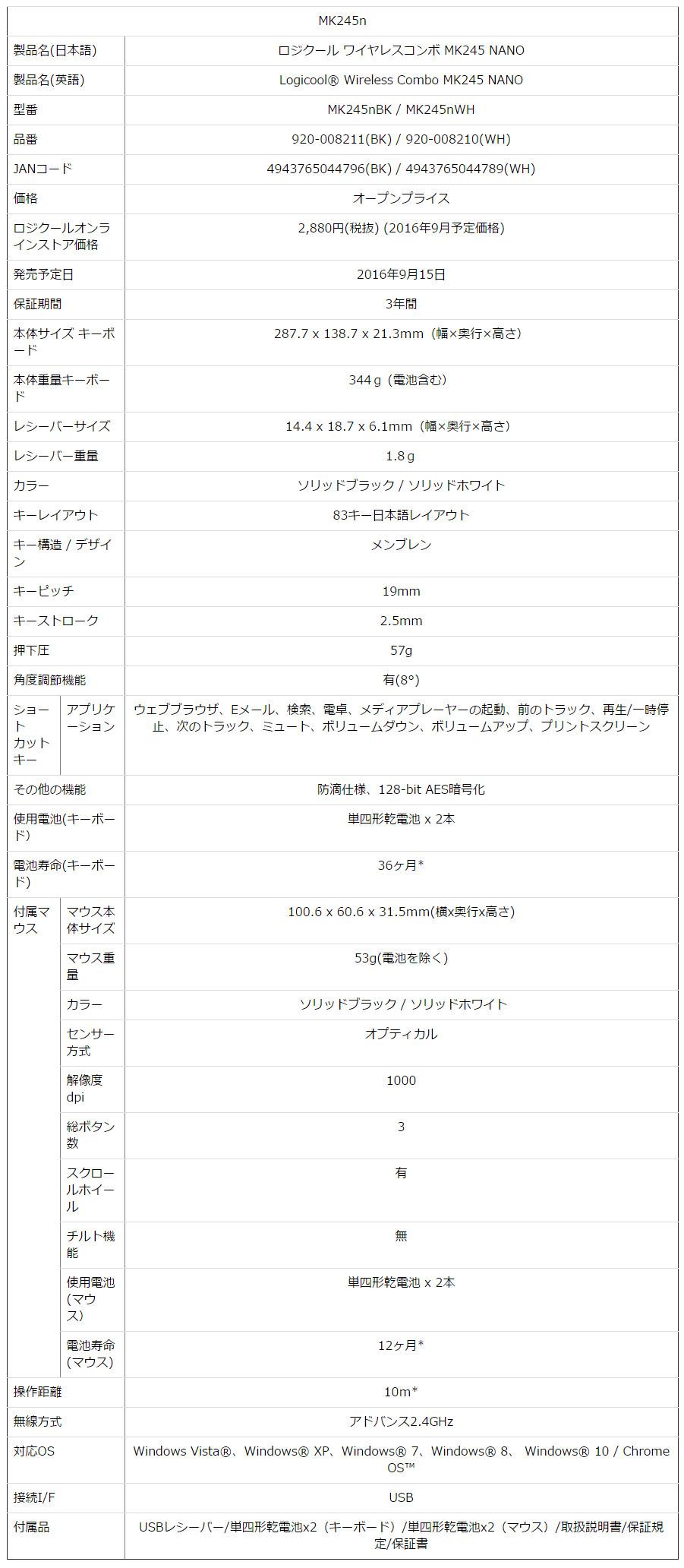 ロジクール ワイヤレスコンボ MK245 NANO スペック表