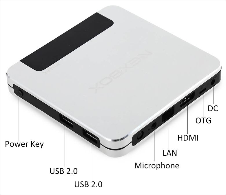 NEXBOX T9 ポート