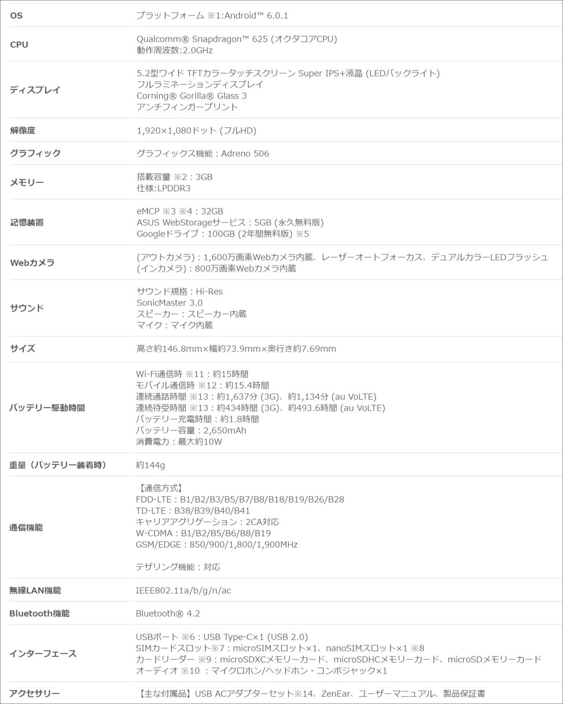 ASUS ZenFone 3 スペック表