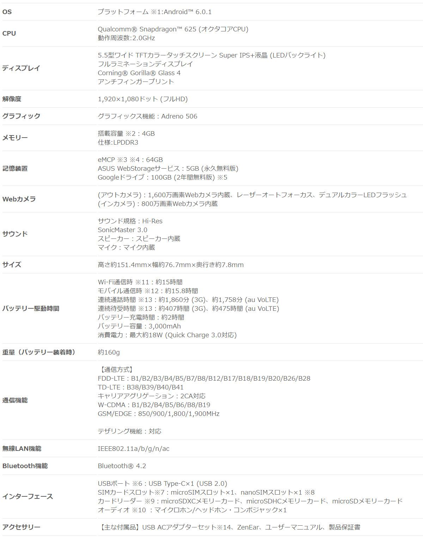 ASUS ZenFone 3 Deluxe(5.5インチ)スペック表