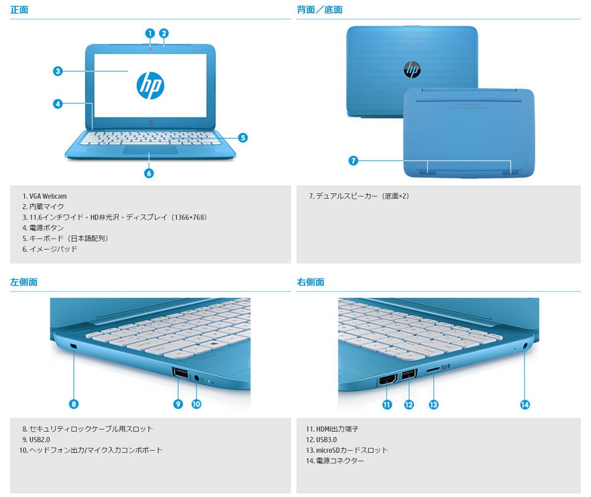 HP Stream 11-y000  各部名称