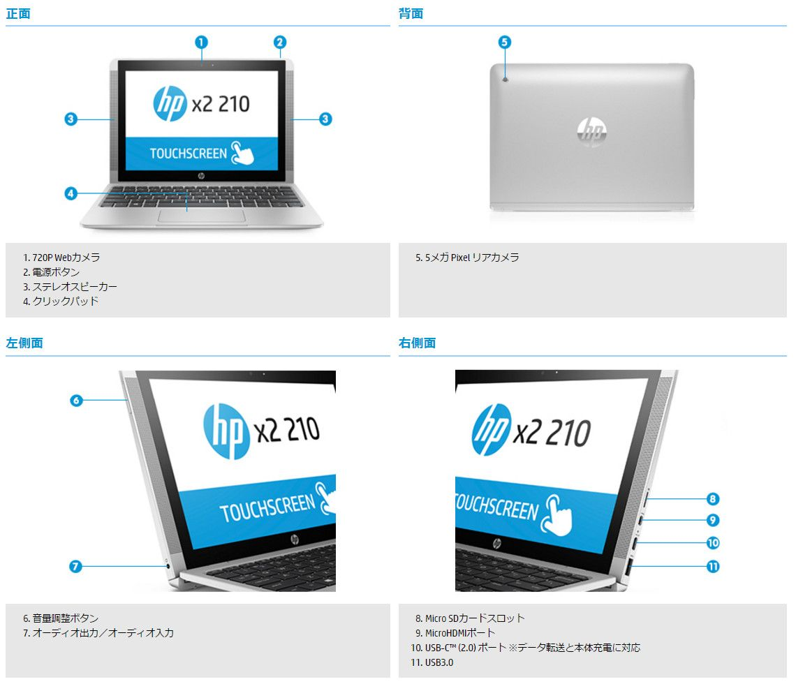 HP x2 210 G2 各部名称