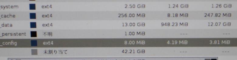 Windowsパーテーションを削除2