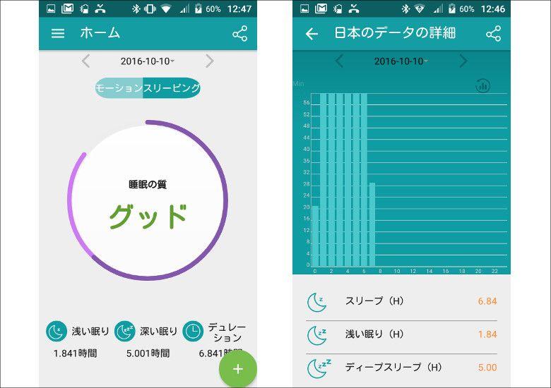 CACGO K89 睡眠モニター アプリで確認