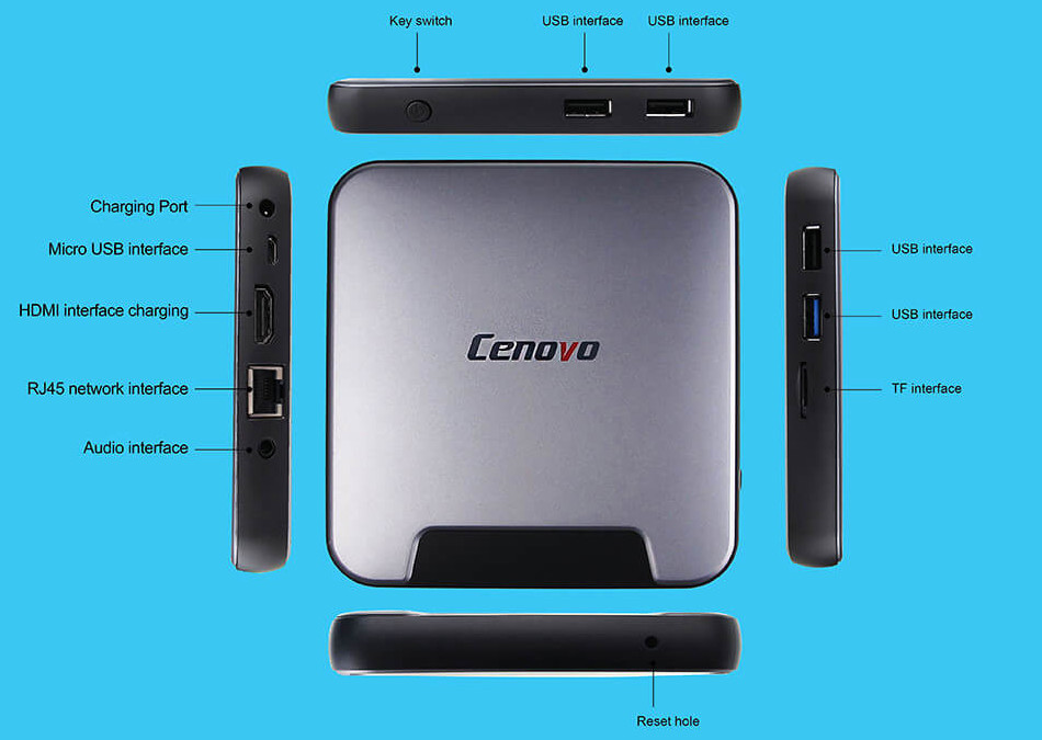 Cenovo Mini PC 2 各部名称