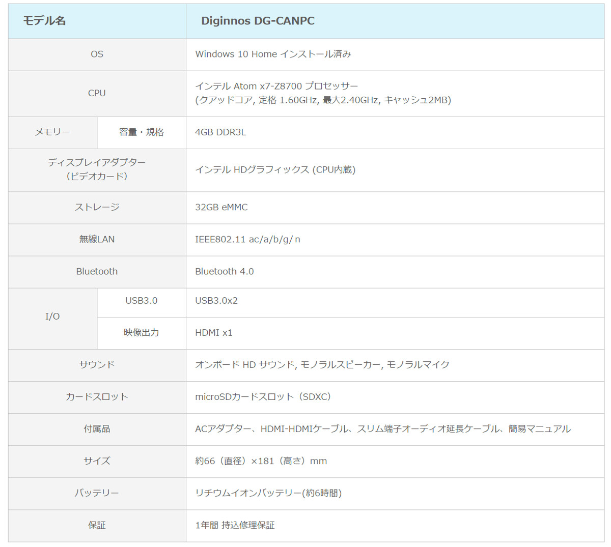 Diginnos DG-CANPC スペック表