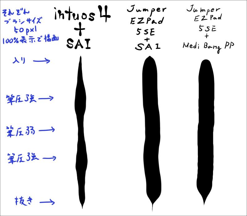 Jumper EZPad 5SE ペン先