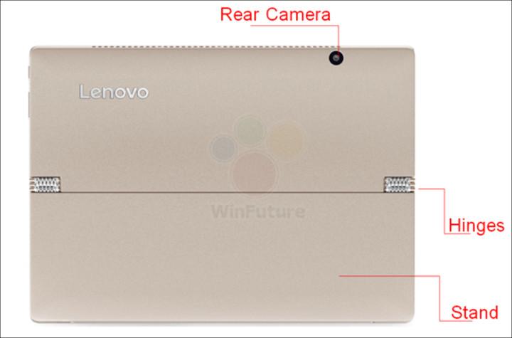 Lenovo Miix 720(流出)背面