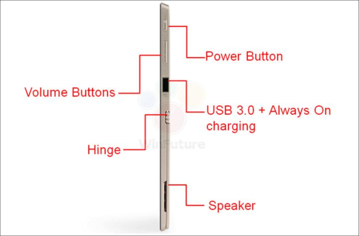 Lenovo Miix 720(流出)入出力ポート1