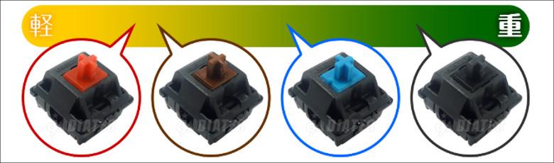 メカニカルキーボード 色別の特性