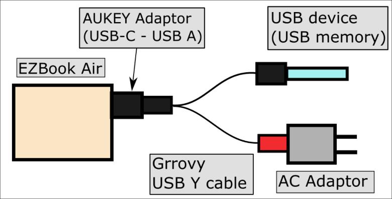 ケーブル接続図