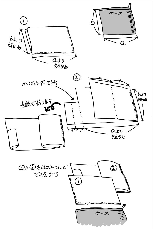 タブレットケース 仕切りの作り方