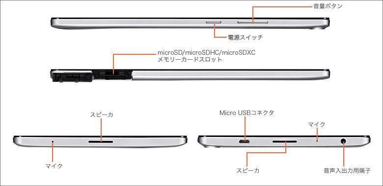 NEC LAVIE Tab S TS508 側面および背面
