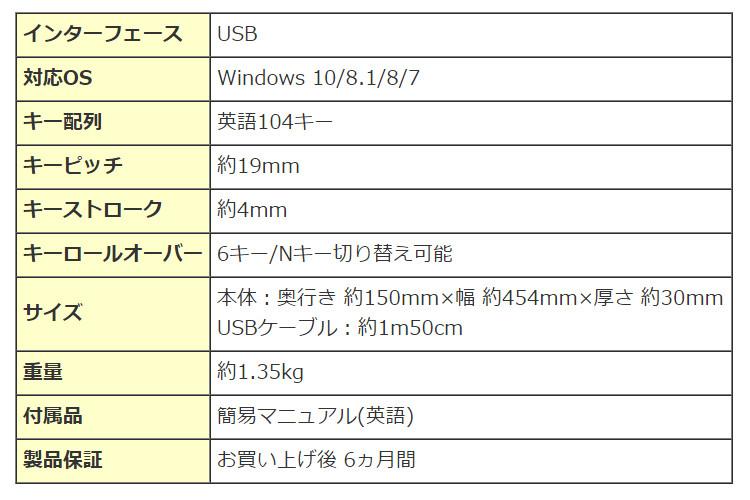 上海問屋 レトロキーボード スペック表