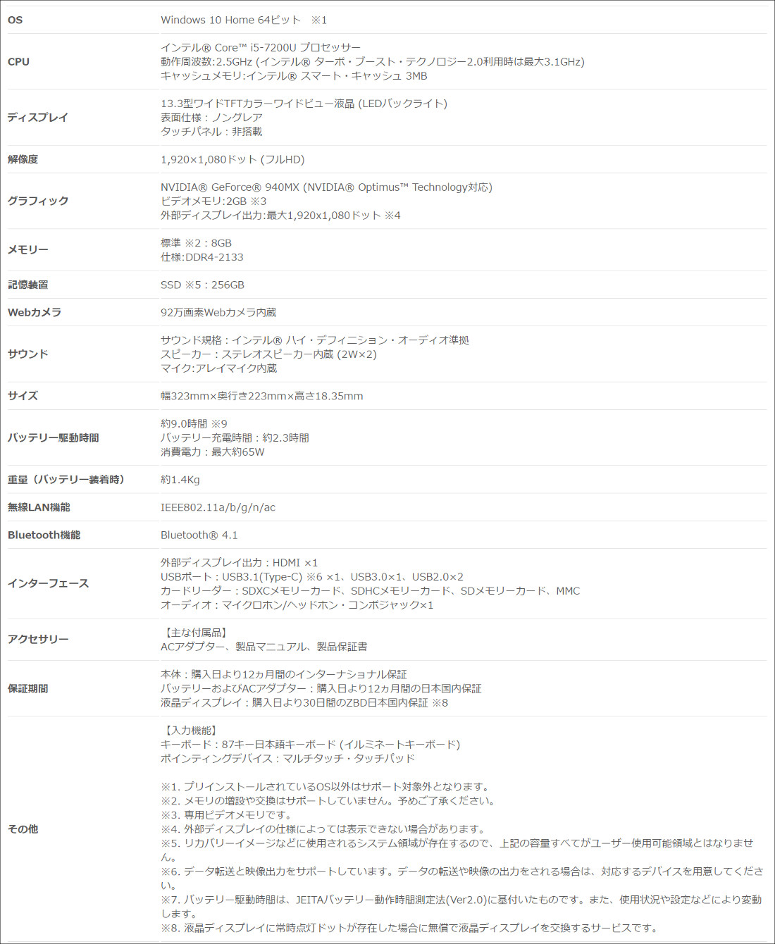 ASUS ZENBOOK UX310UQ-7200 スペック表