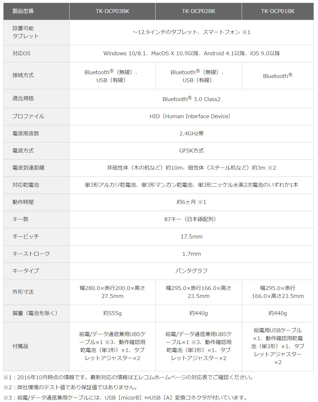 ELECOM TK-DCPシリーズ スペック表