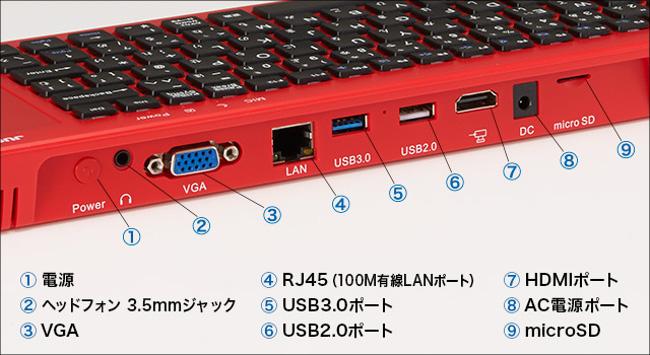 一太郎発売記念 keyboard PC Limited Edition ポート類