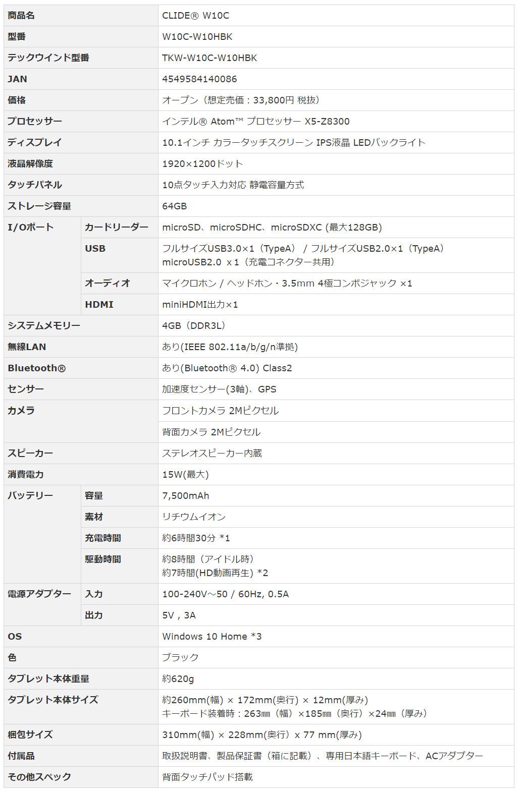 テックウインド CLIDE W10C スペック表