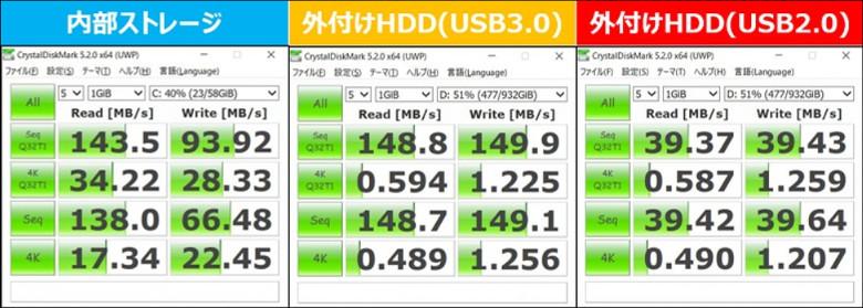 Chuwi LapBook ストレージのテスト