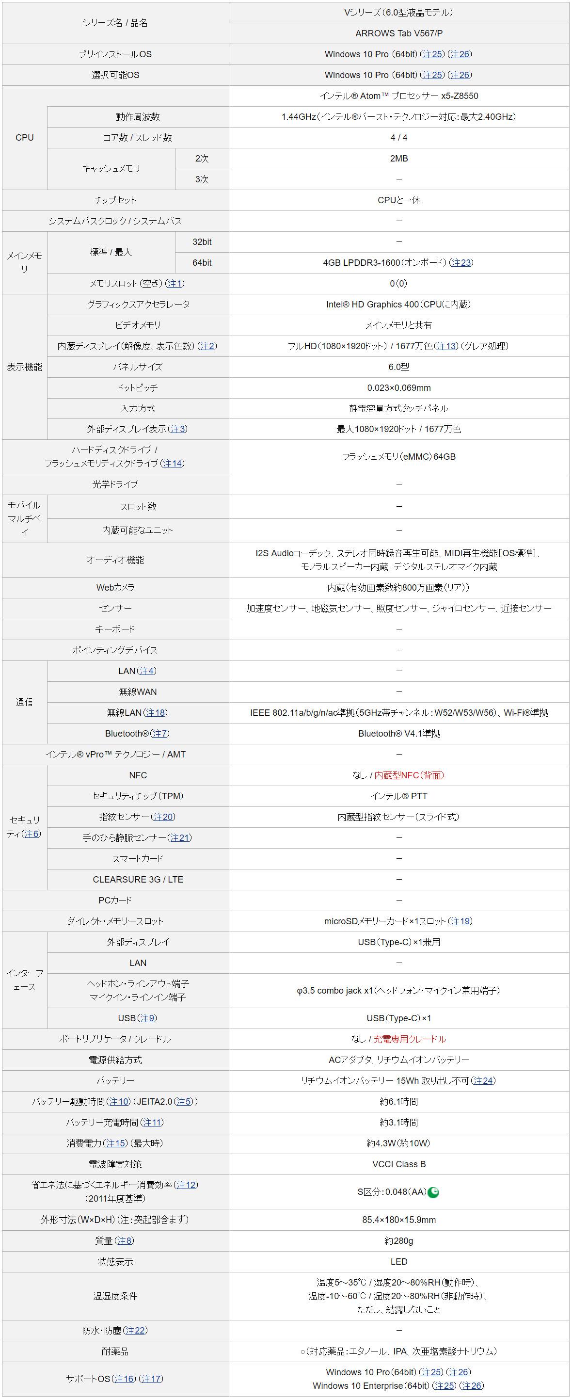富士通 ARROWS Tab V567/P スペック表