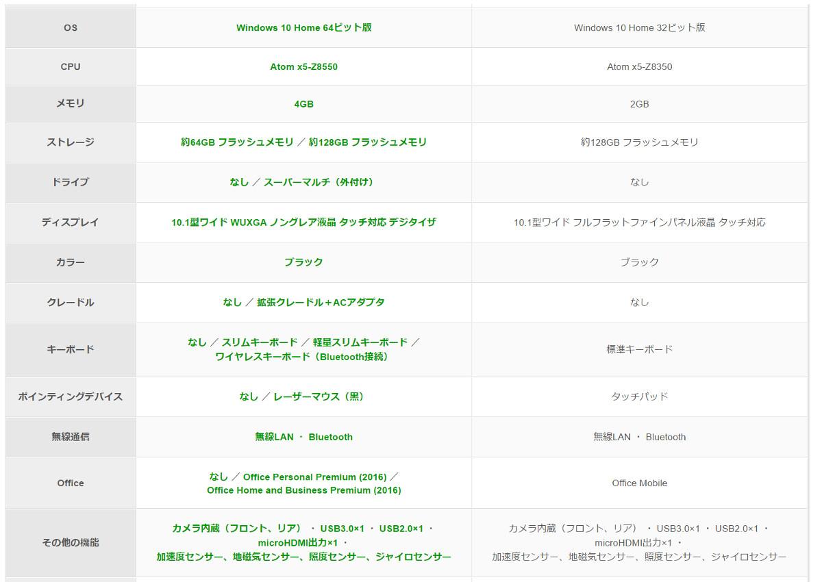 富士通 arrows Tab QHシリーズ スペック表
