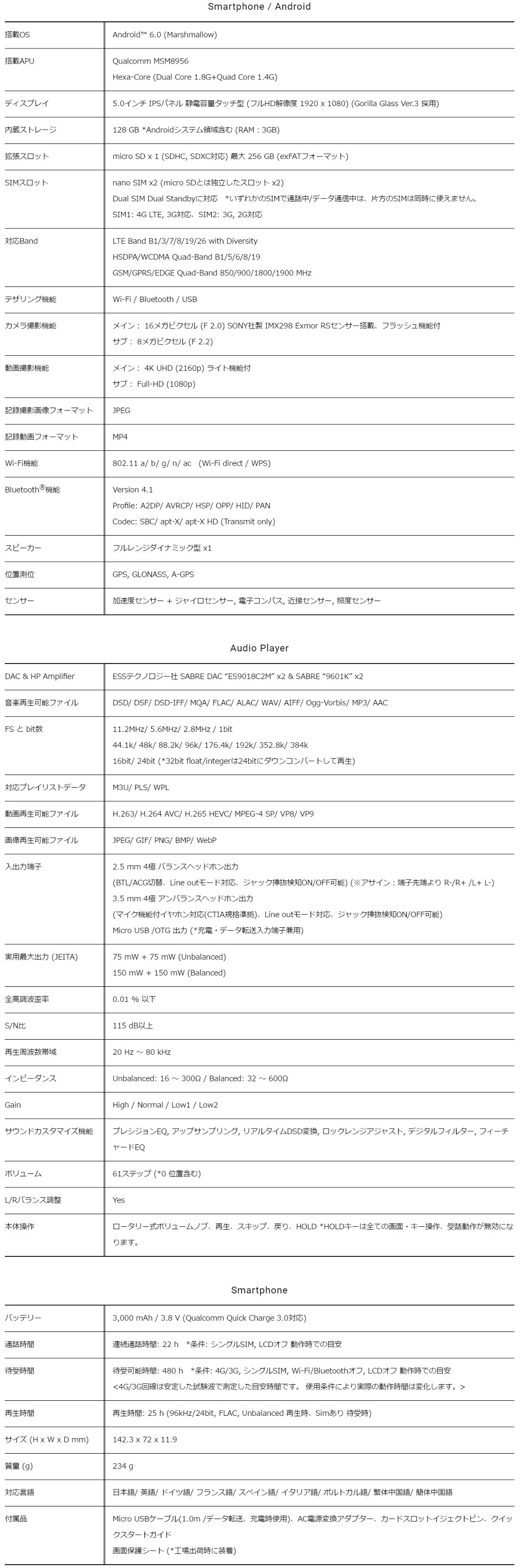 ONKYO GRANBEAT スペック表