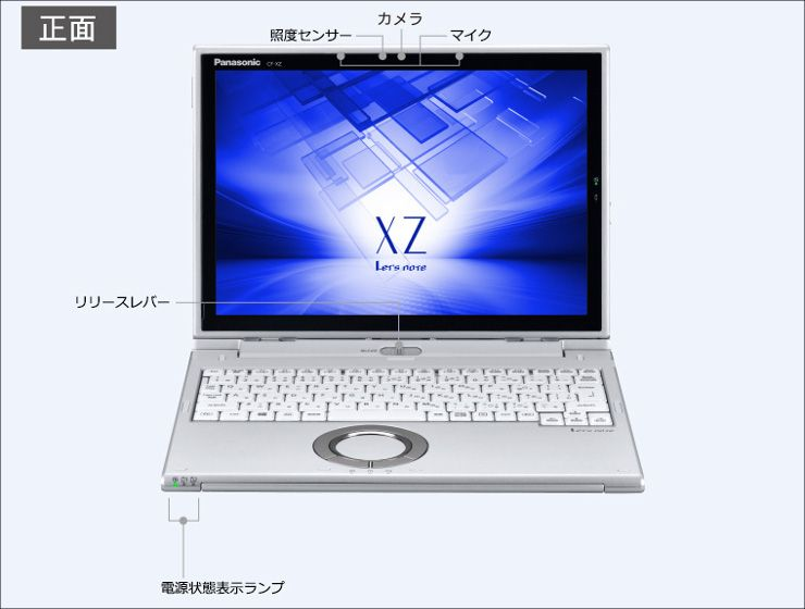 Panasonic Let's Note XZ 正面