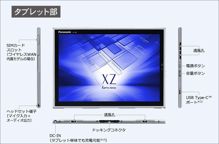 Panasonic Let's Note XZ タブレット 各部名称