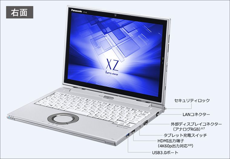 Panasonic Let's Note XZ 側面1