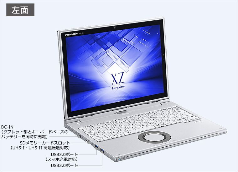 Panasonic Let's Note XZ 側面2